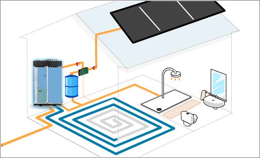 Frio solar con placas solares t rmicas urbanarbolismo for Placas solares para calentar agua