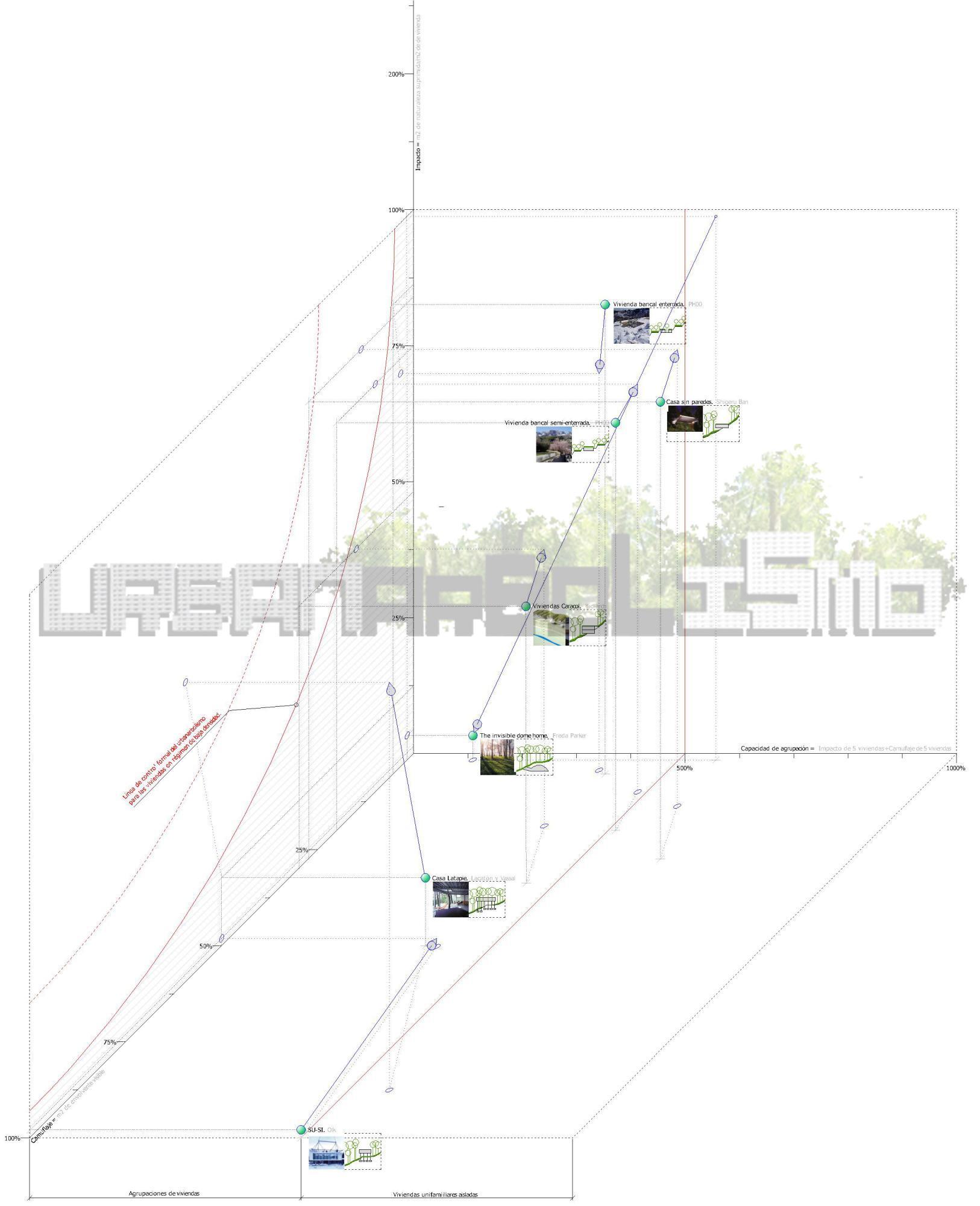 Analisis de viviendas de baja densidad urbanarbolismo for Piscinas ecologicas pdf