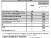 factores de conversion-1