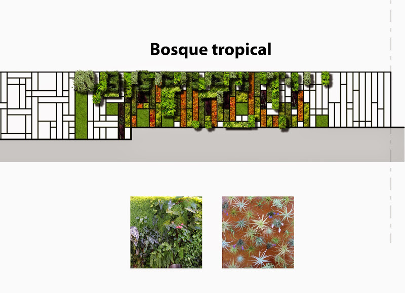 Jardines verticales en m xico dise o para una vivienda for Curso de diseno de jardines