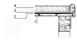 Cubierta vegetal sistema Holzzementdach