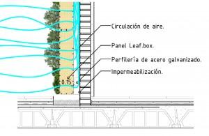 PDF Aire acondicionado vegetal MQ-6