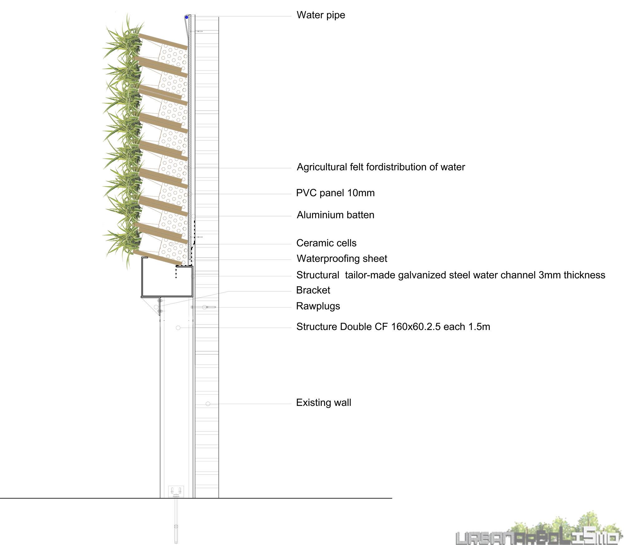 Jard n vertical interior con sistema eco bin mixto for Sistema de riego vertical